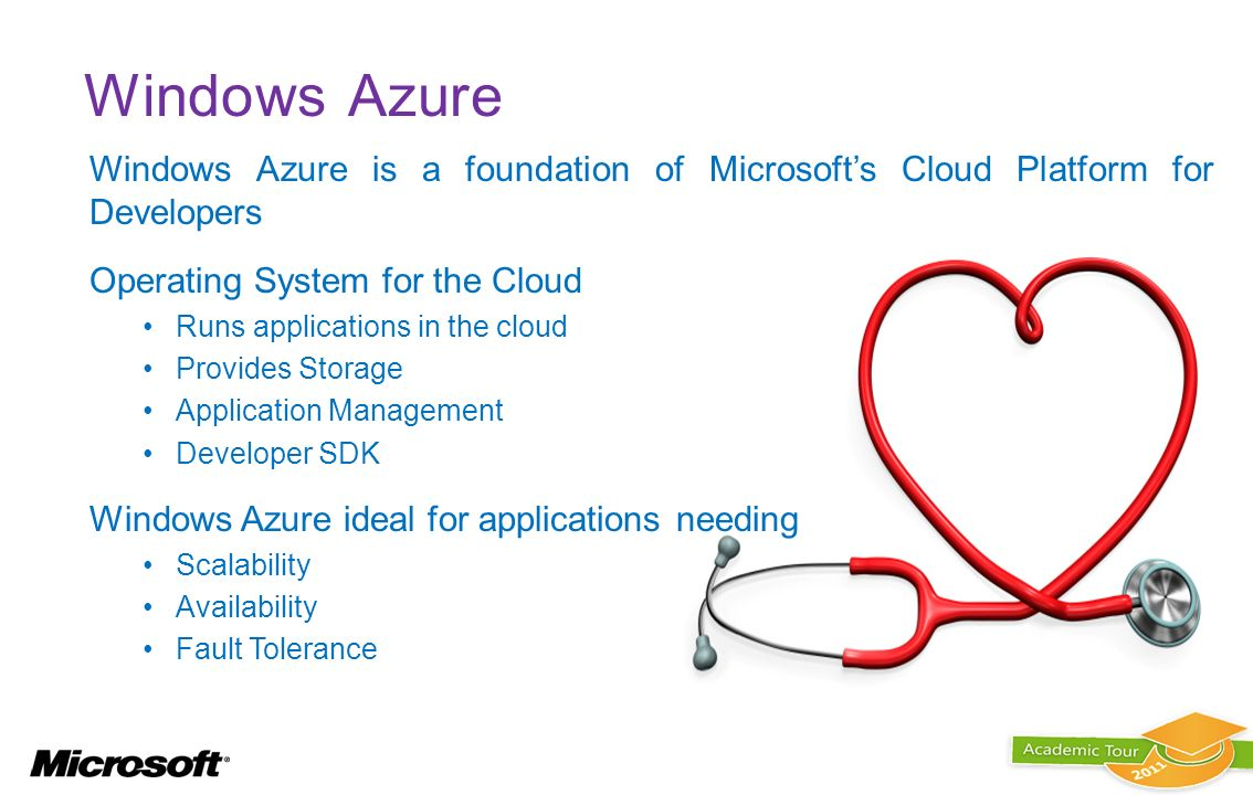 Windows Azure Windows Azure is a foundation of Microsoft's Cloud Platform for Developers. Operating System for the Cloud.