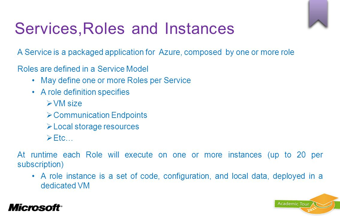 Services,Roles and Instances