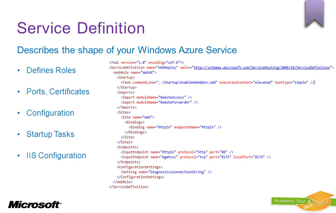 Service Definition Describes the shape of your Windows Azure Service