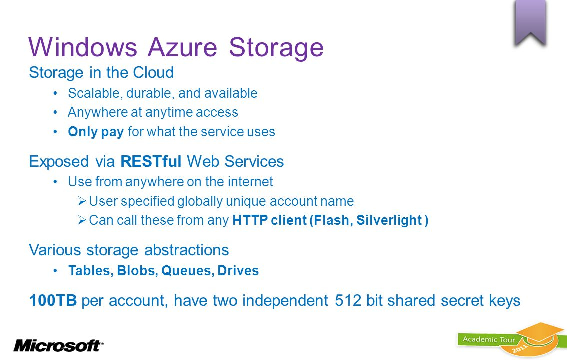 Windows Azure Storage Storage in the Cloud