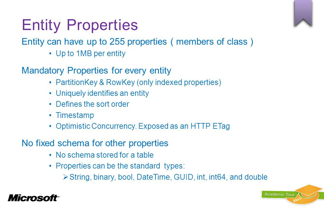 Entity Properties Entity can have up to 255 properties ( members of class ) Up to 1MB per entity. Mandatory Properties for every entity.