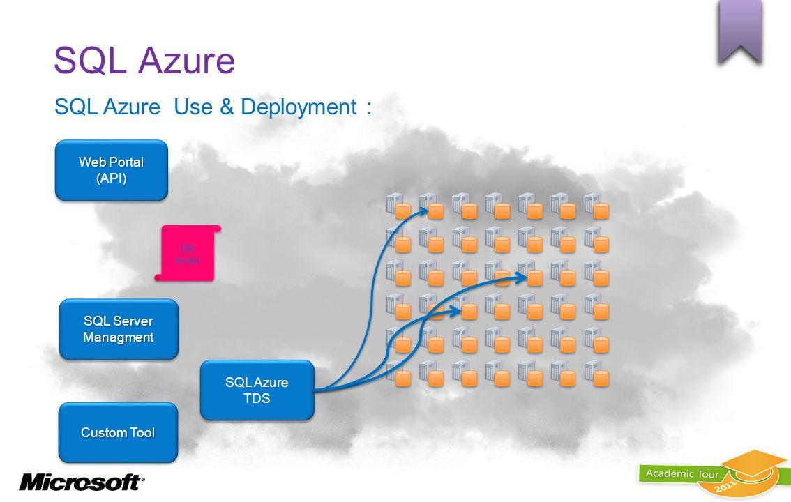 SQL Azure SQL Azure Use & Deployment : Web Portal (API)