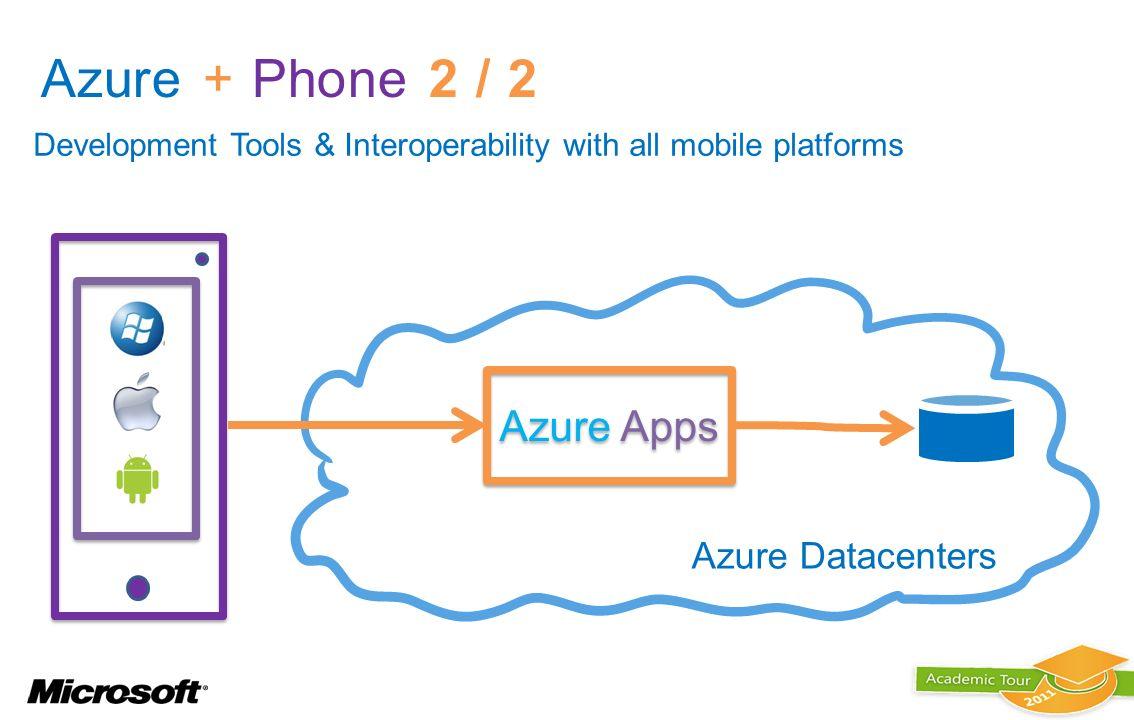 Azure + Phone 2 / 2 Azure Apps Azure Datacenters
