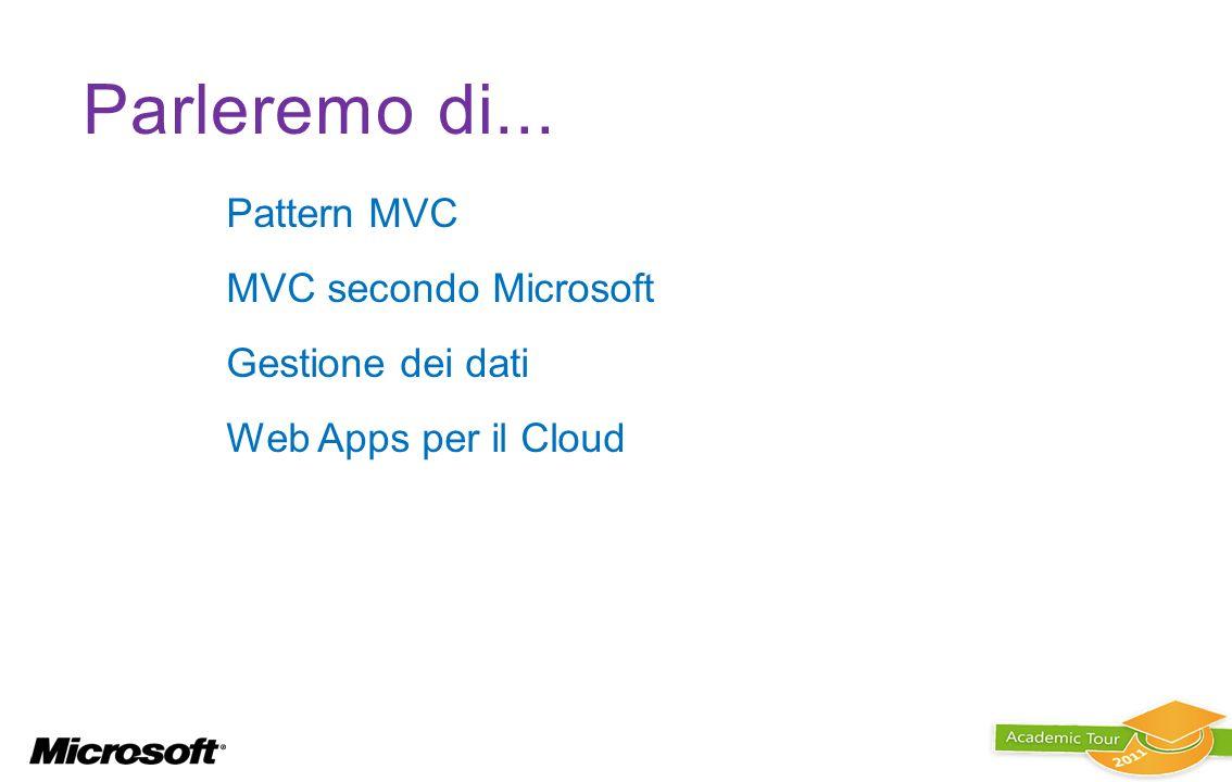 Parleremo di... Pattern MVC MVC secondo Microsoft Gestione dei dati Web Apps per il Cloud