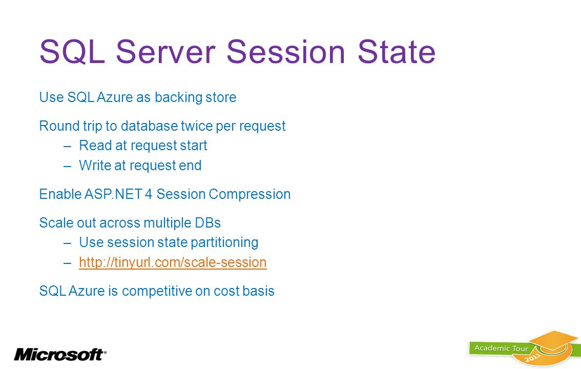 SQL Server Session State