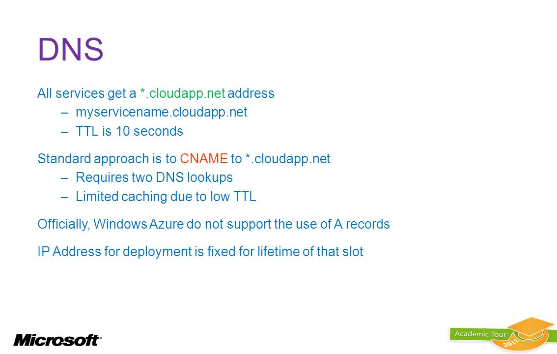 DNS All services get a *.cloudapp.net address