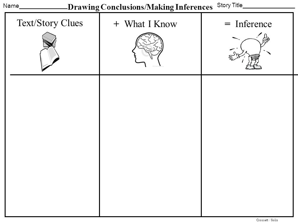 INFERENCE GRAPHIC ORGANIZER - Comprehension Strategies for middle ...