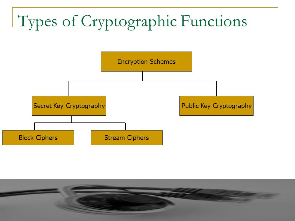 an overview of cryptography Overview of using cryptography extensions security and cryptography classes are supported by the ri ( cref ) the support for security and cryptography enables you to.