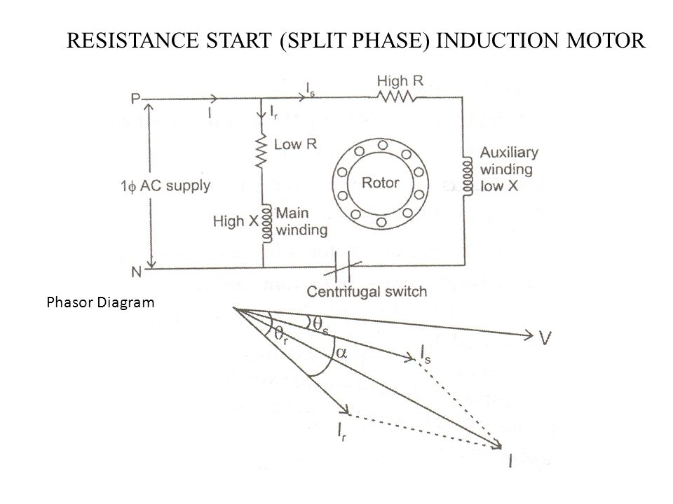 split phase induction motor operation