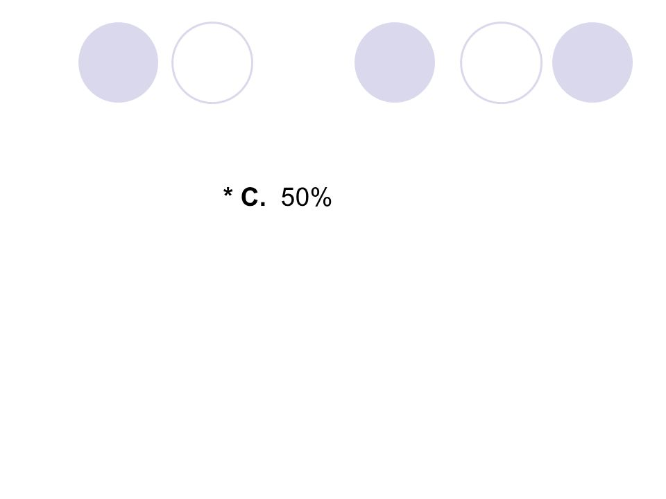 * C. 50%