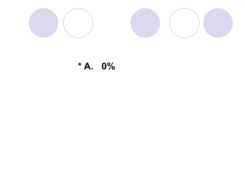 * A. 0%