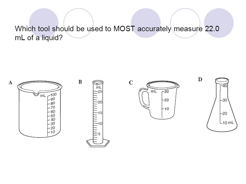Which tool should be used to MOST accurately measure 22