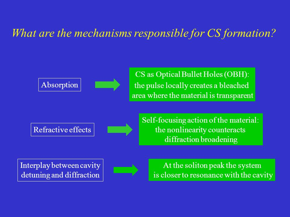What are the mechanisms responsible for CS formation