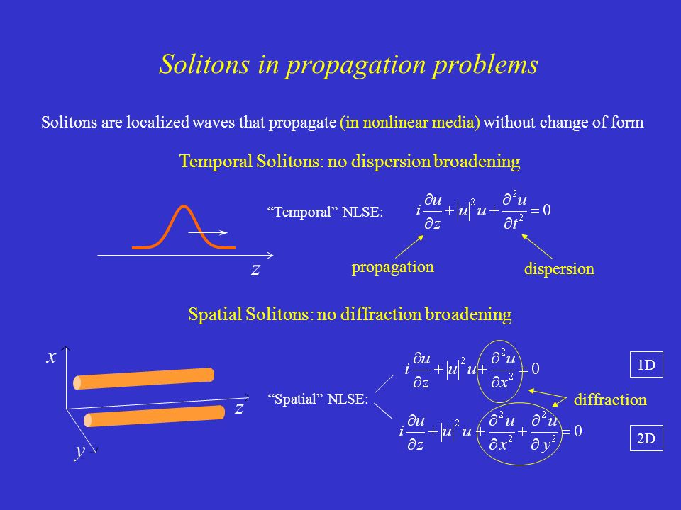 Solitons in propagation problems