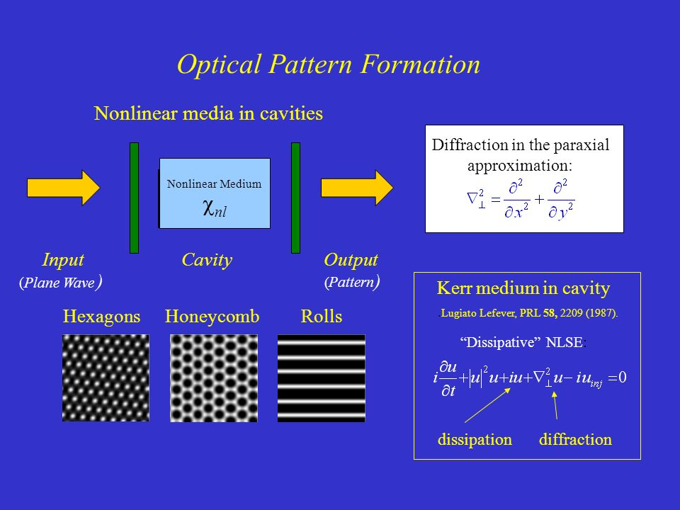 Optical Pattern Formation