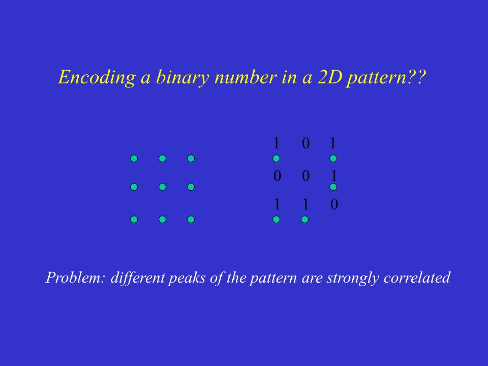 Encoding a binary number in a 2D pattern