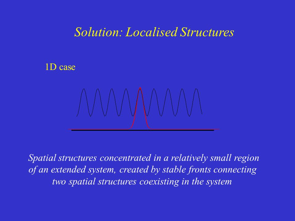 Solution: Localised Structures