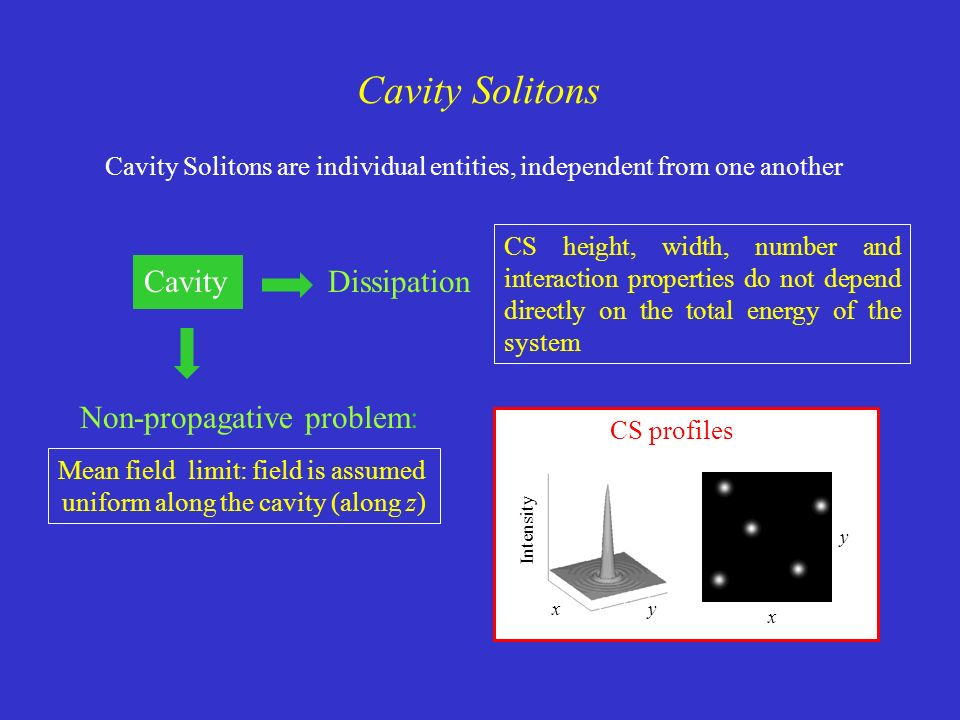 Cavity Solitons Cavity Dissipation Non-propagative problem: