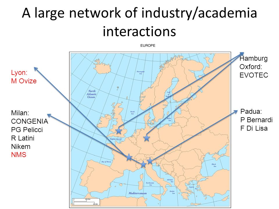 A large network of industry/academia interactions