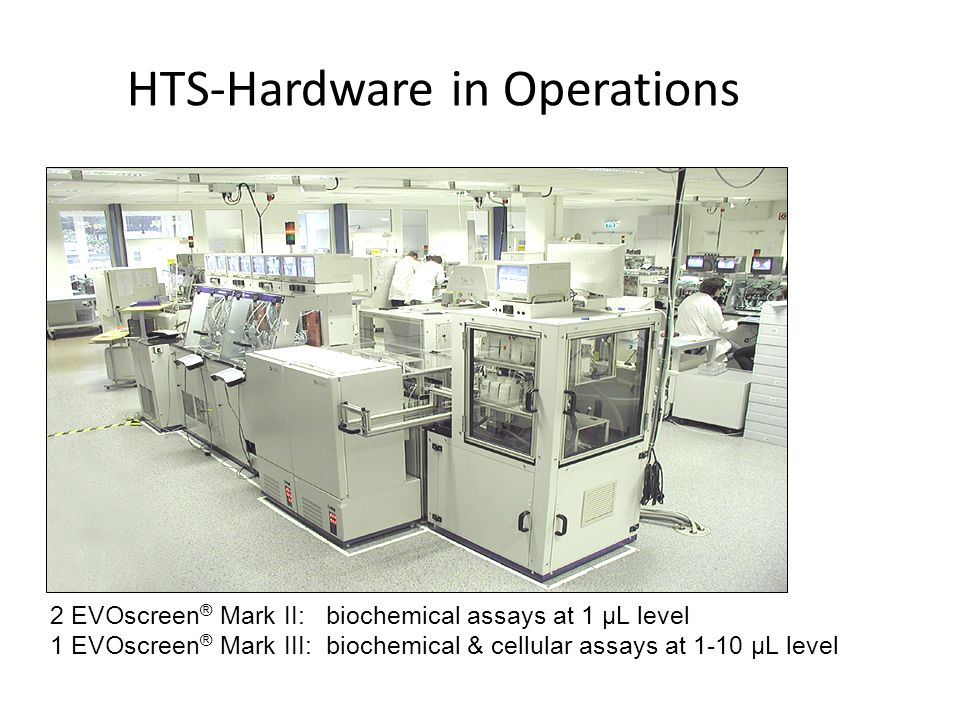HTS-Hardware in Operations
