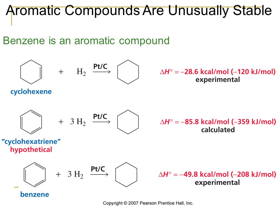 aromatic compounds Aromatic compounds the aromatic sp 2 =c-h stretch occurs at frequencies beyond 3000 cm-1 (figure 18) the out of plane =c-h stretch.
