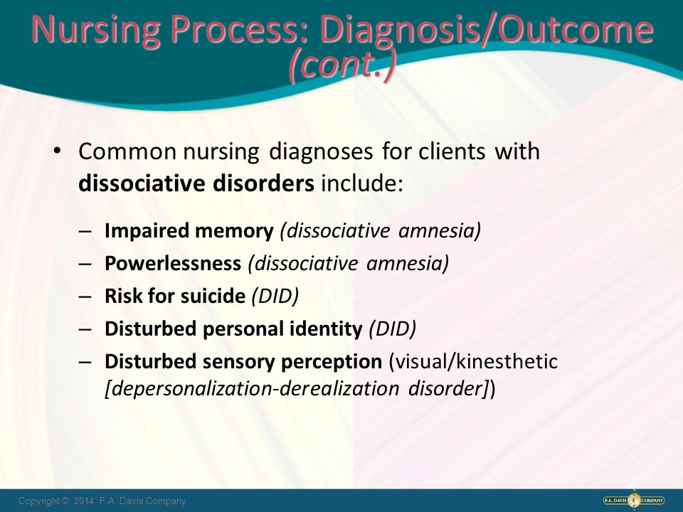 nursing care for dissociative indentity disorder The nursing care plan varies according to the kind of personality disorder, its severity, and life situation a collaborative intervention is needed to make sure all of the clients social, medical and psychiatric needs are met.
