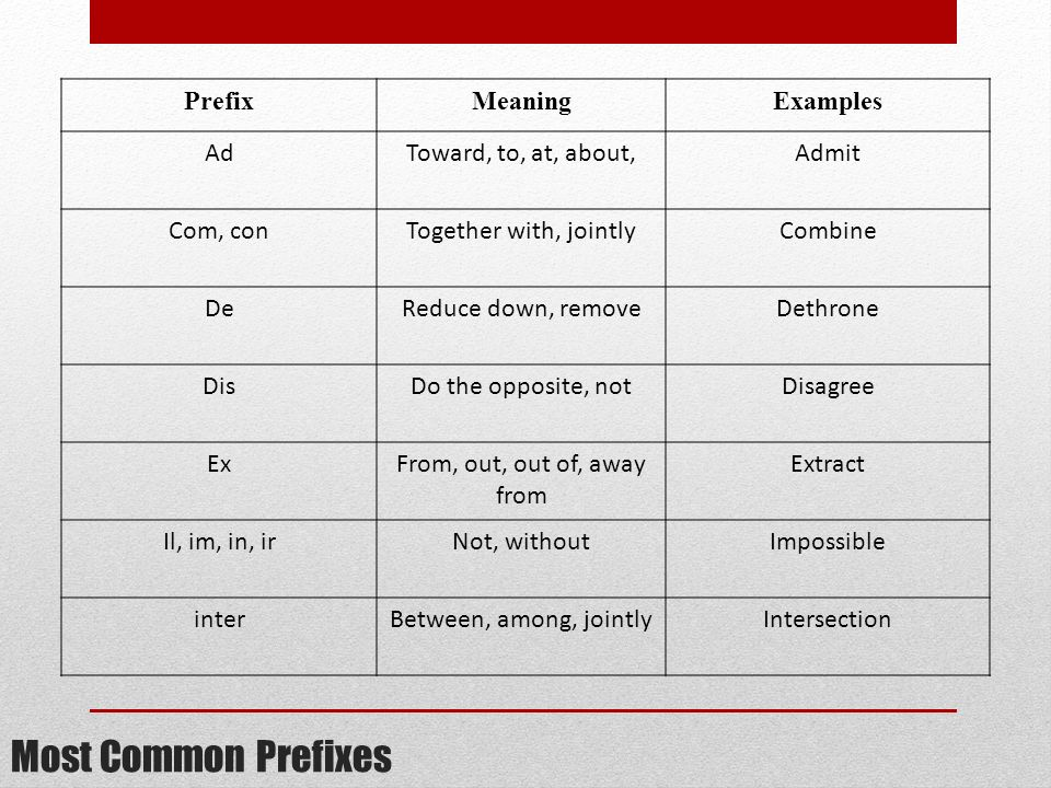 Root Words, Prefixes, Suffixes