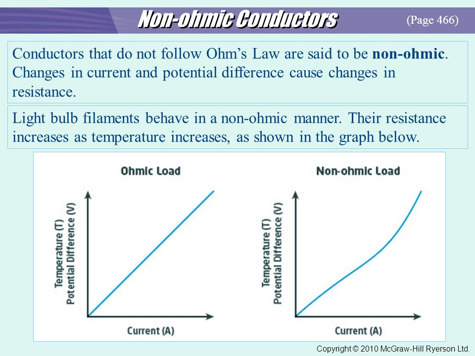 Differentiate between ohmic and non ohmic device and also give.
