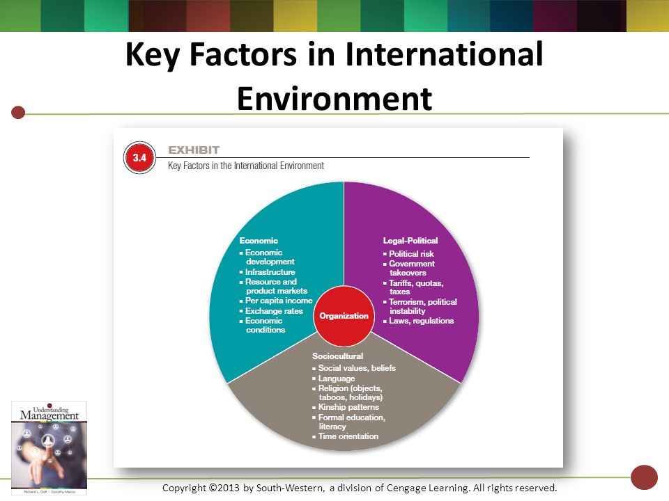 key factors in an ecosystem that What is the difference between ecosystem and community a community comprises only the biotic factors in an ecosystem while an ecosystem consists of both.