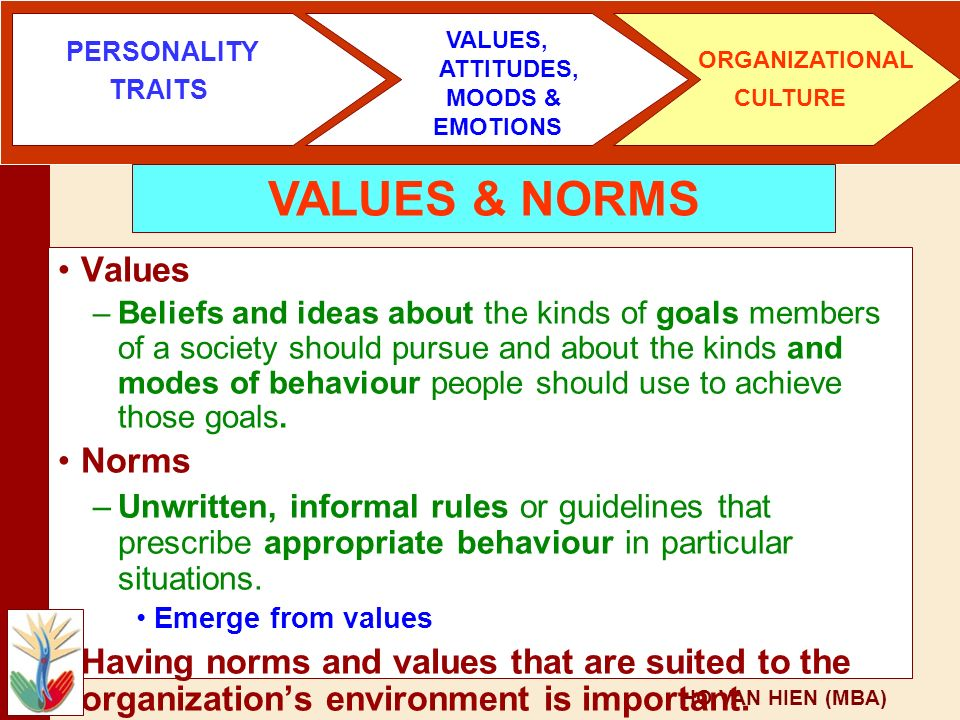 sociology essay on culture norms and values The components of culture and symbols sociology essay  it is the accumulation of all the symbols that passed before us such as values, norms of our culture that .