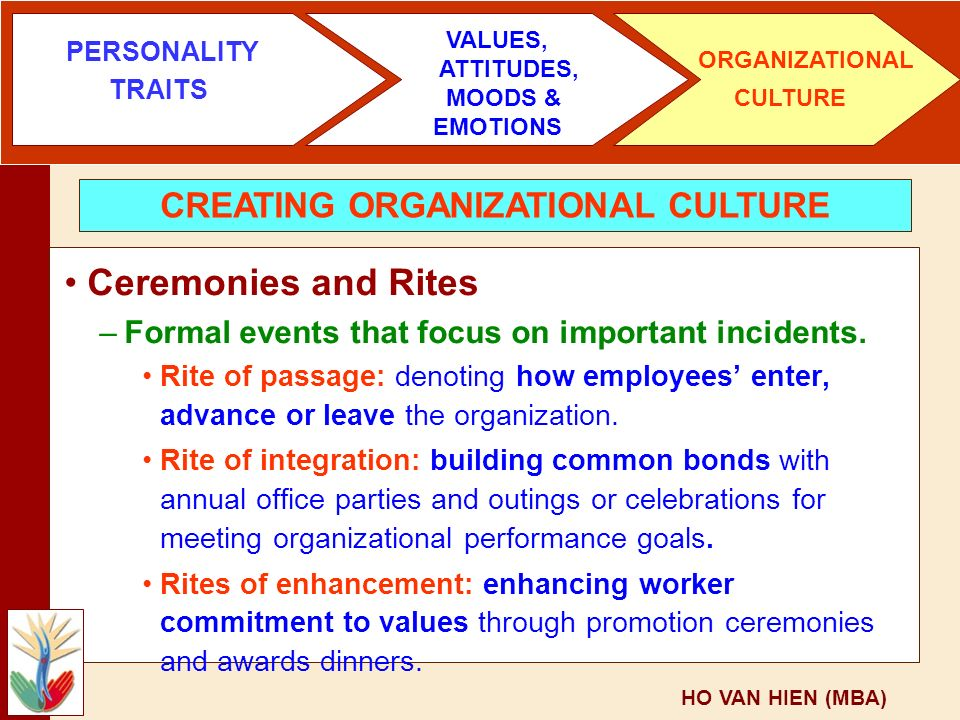 creating and strengthening organizational culture the Every organization is designed to get the results it gets poor performance comes from a poorly designed organization superior results emerge when strategies, business models, structure.