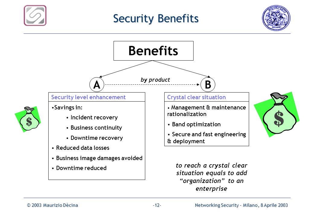 Benefits Security Benefits A B