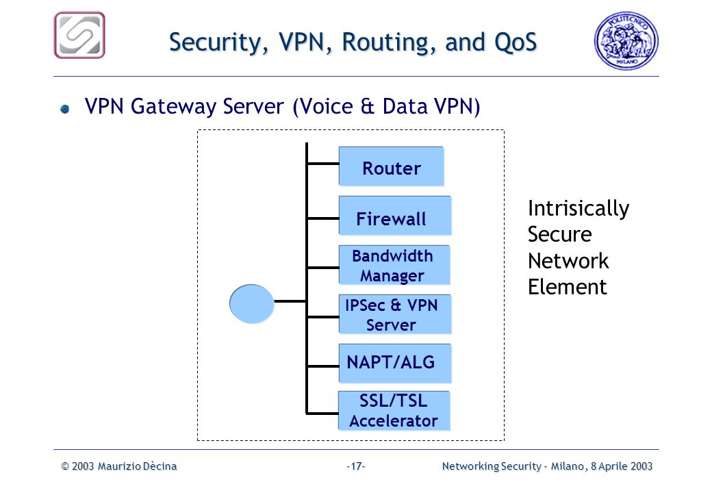 Security, VPN, Routing, and QoS