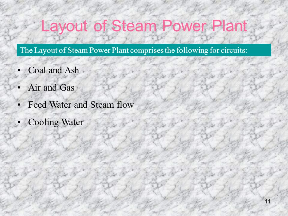 Layout of Steam Power Plant