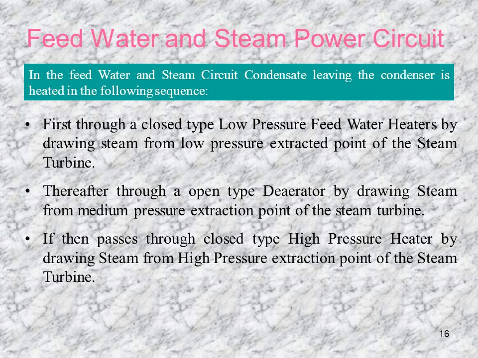 Feed Water and Steam Power Circuit
