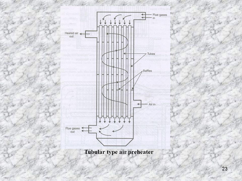 Tubular type air preheater