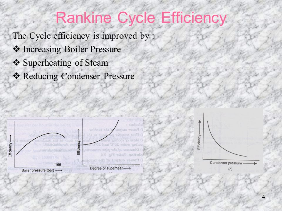 Rankine Cycle Efficiency