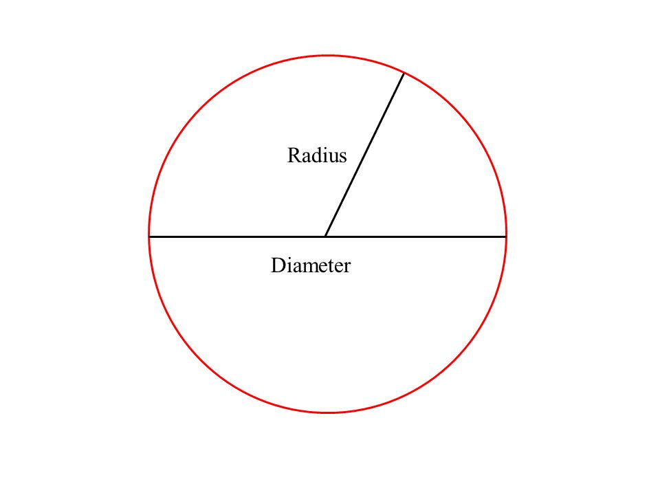 how to get radius from diameter