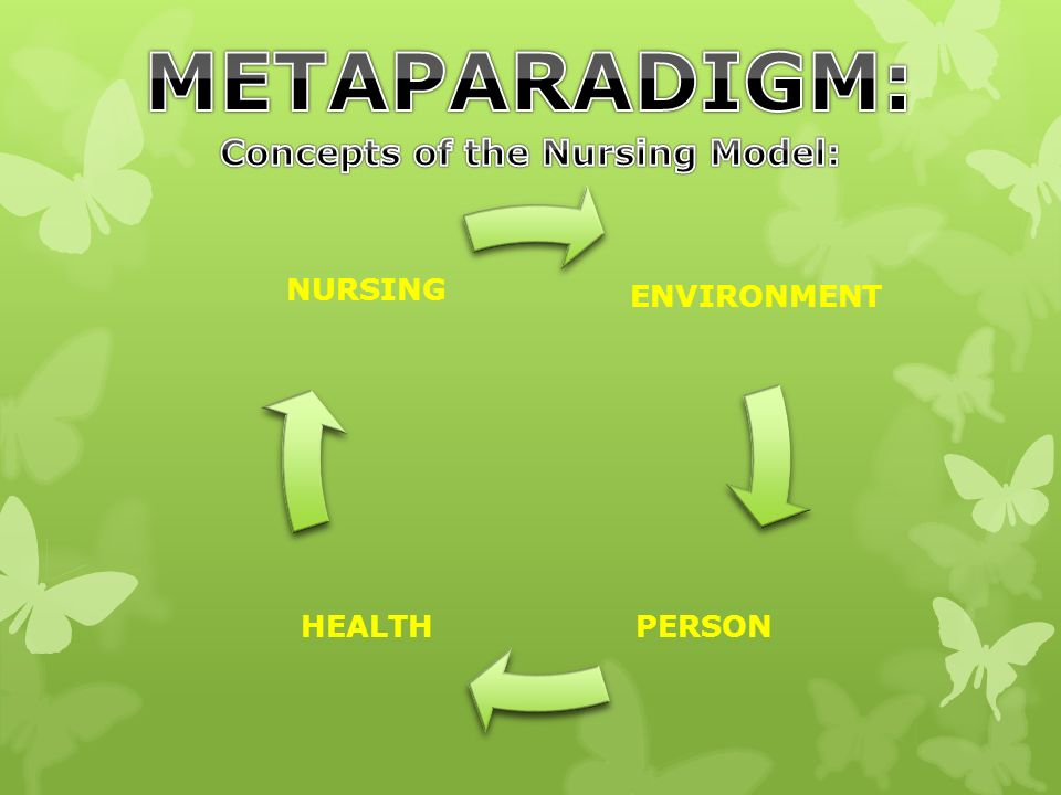concept of care and the nursing metaparadigm Define the four major concepts of the nursing metaparadigm accord  alternative violated all that she had learned in nursing school about care for the dying, recent articles in nursing journals argued for the right of patients to con.