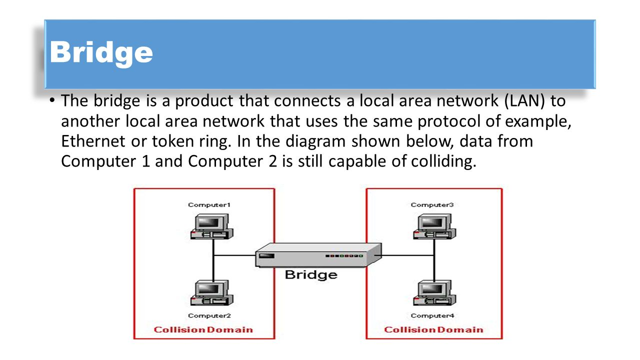 Networking components ppt video online download bridge pooptronica