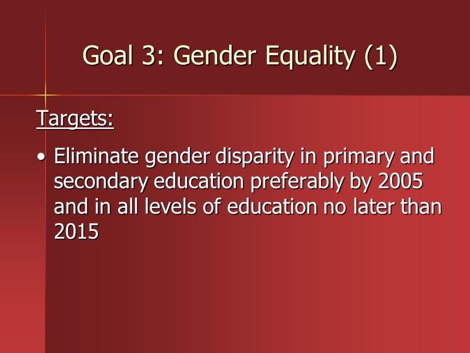 Goal 3: Gender Equality (1)