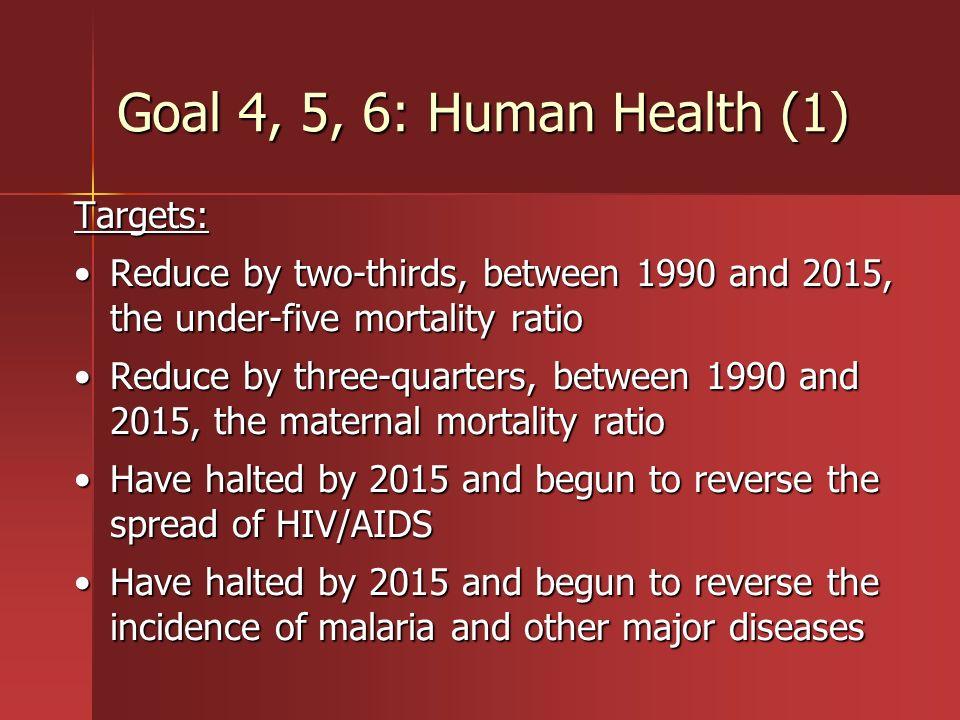 Goal 4, 5, 6: Human Health (1) Targets: