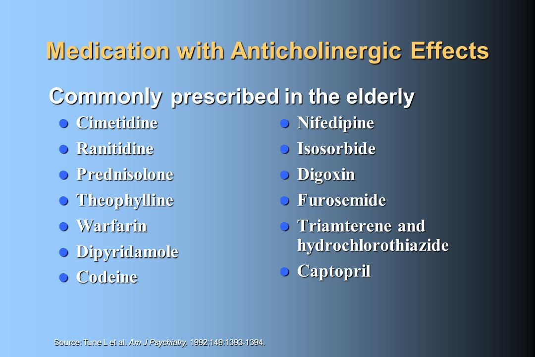 Detrol Side Effects Elderly