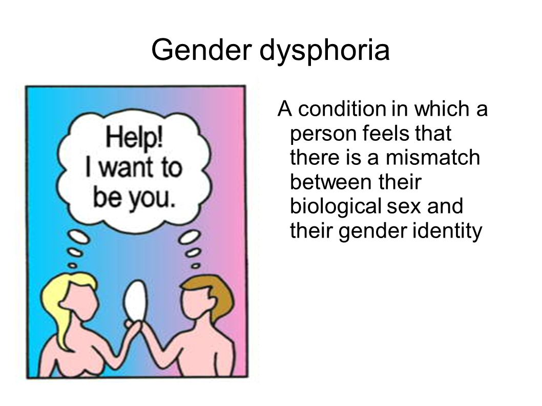 Gender dysphoria A condition in which a person feels that there is a mismatch between their biological sex and their gender identity.