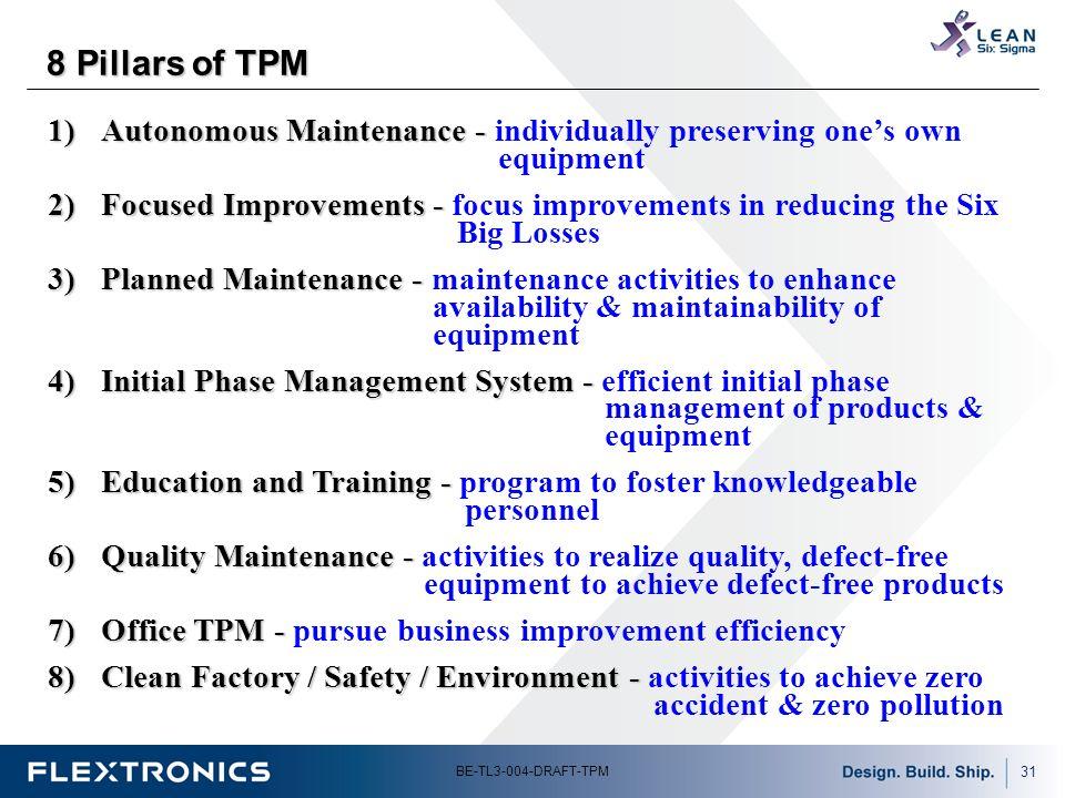 Total Productive Maintenance Tpm Ppt Video Online Download