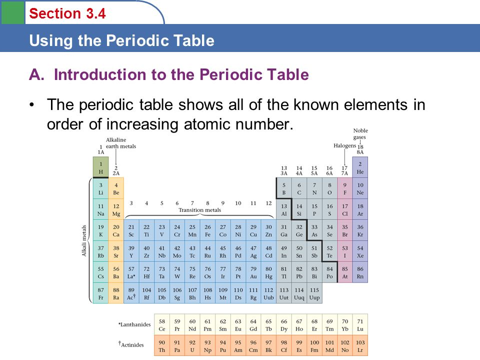 Periodic table features of periodic table groups periodic table objectives to learn the various features of the periodic table urtaz Choice Image