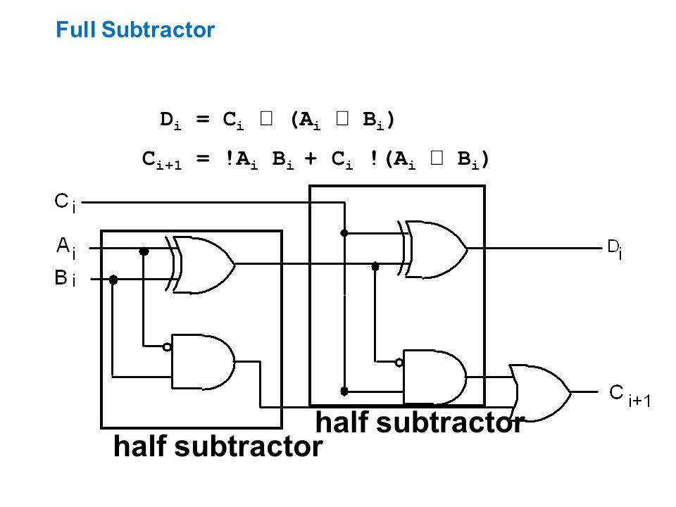 half subtractor Full Subtractor Di = Ci Å (Ai Å Bi)
