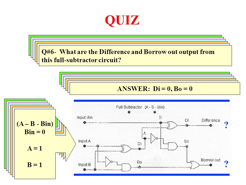 QUIZ Q#1- What are the Difference and Borrow out output from