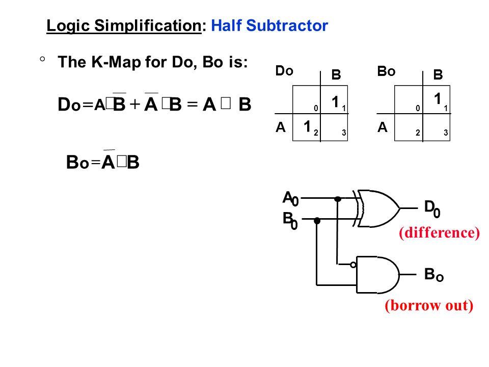 Logic Simplification: Half Subtractor