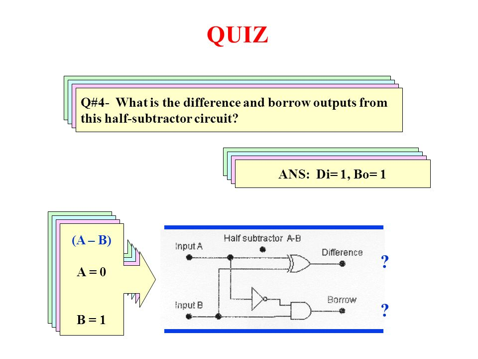 QUIZ Q#1- What is the difference and borrow outputs from